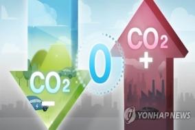 인니 탄소제로 목표 달성하려면 2021~2030년에 매년 2000억 달러 투자해야