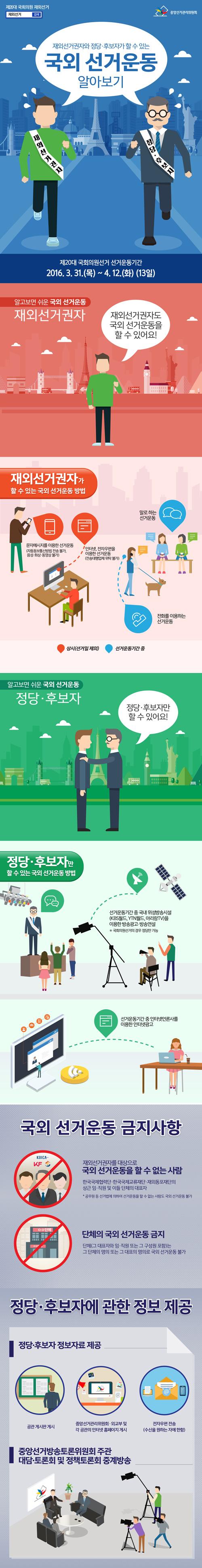 [재외선거]국외선거운동.jpg
