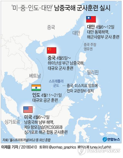 11일 남중국해 군사훈련.jpg