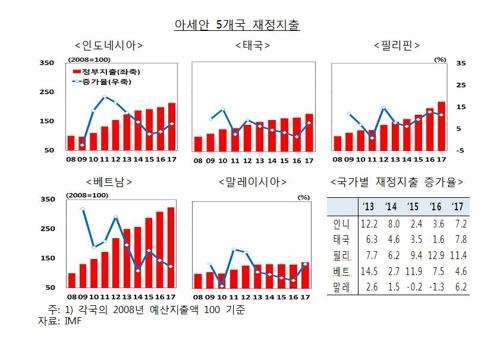 21일 예산지출.jpg