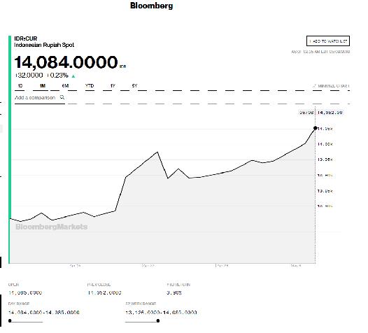 그래프.png