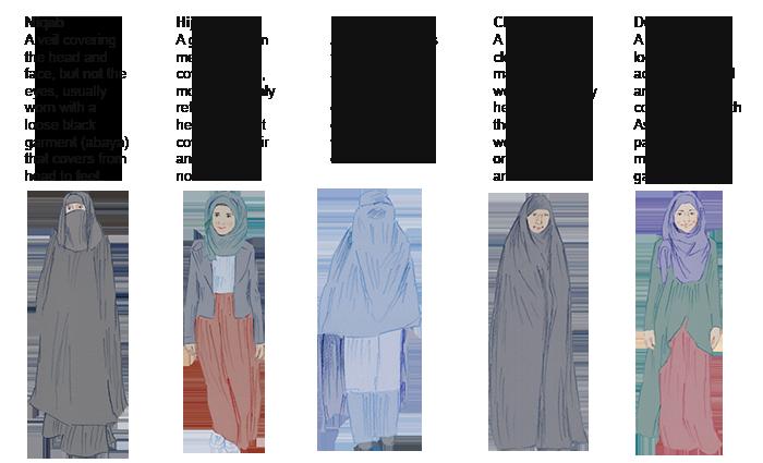 히잡의 종류.png