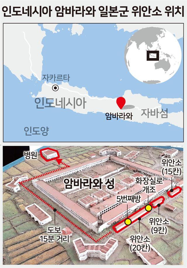 20일 위안소_암바라와 지도.jpg