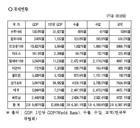아세안개황1-2.jpg