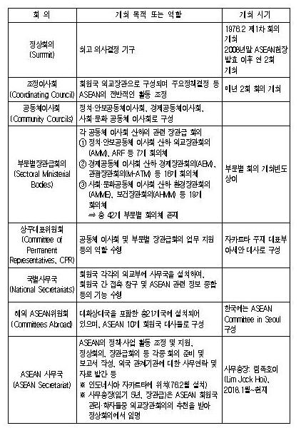 아세안개황1-3.jpg
